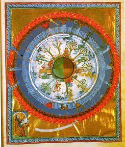 Hildegard von Bingen Werk Gottes